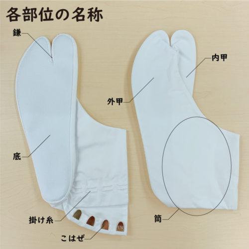 足袋の各部位の名称